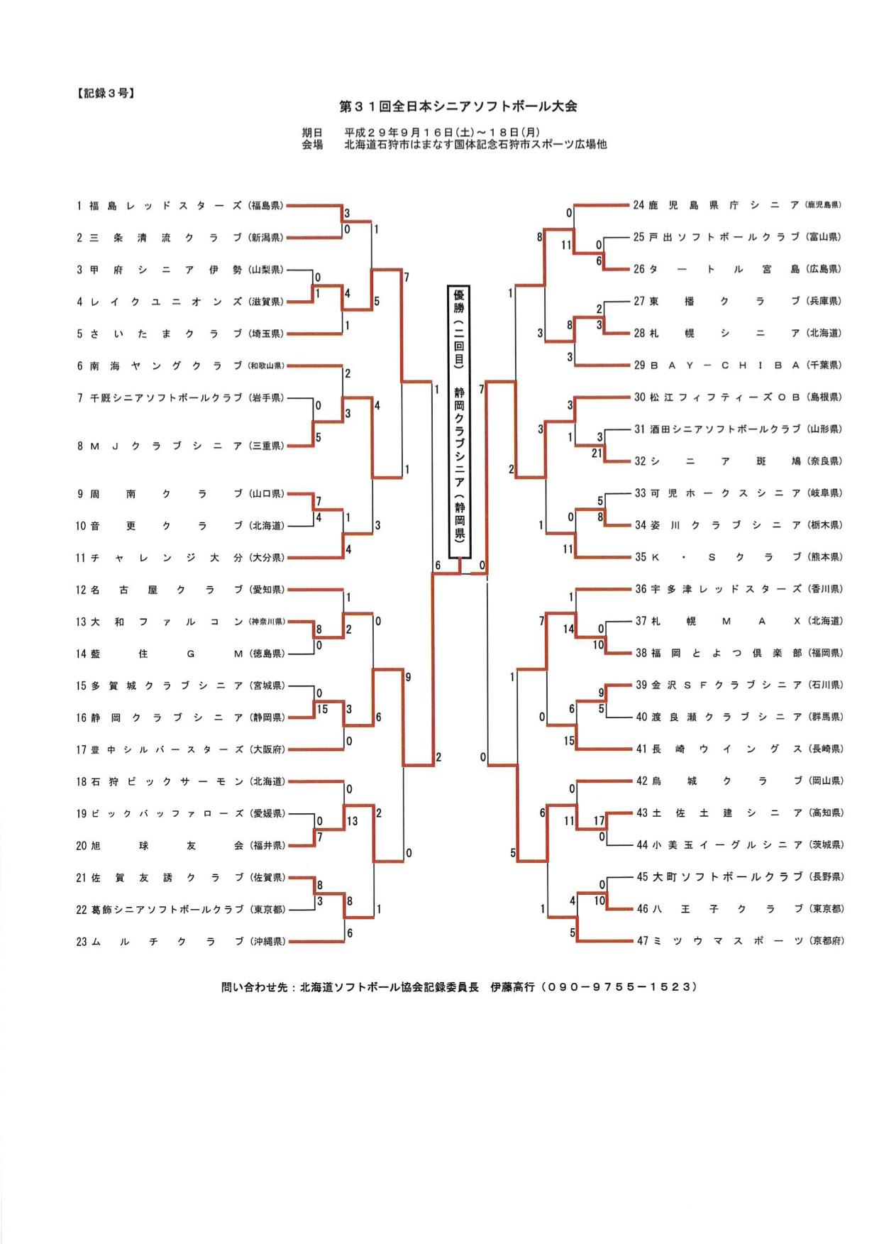 MX-2650FN_20170920_113401